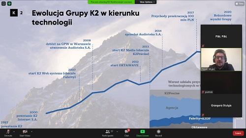 K2 Internet